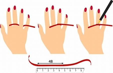 روش های تعیین سایز انگشت